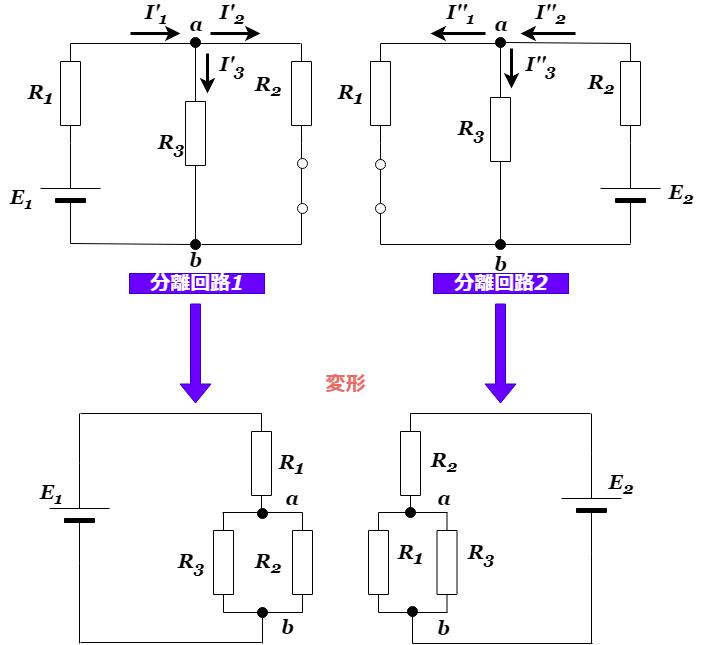 重ね合わせの理の例題の解答の手順②