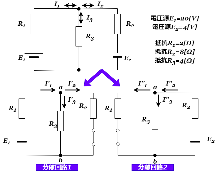 重ね合わせの理の例題の解答の手順その①電源ごとに分離回路を作る