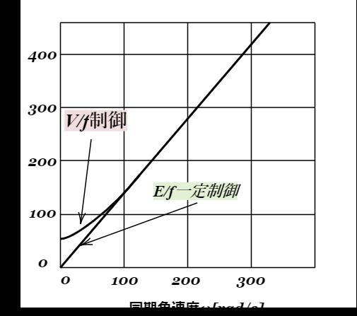 誘導電動機のV/f制御とE/F一定制御