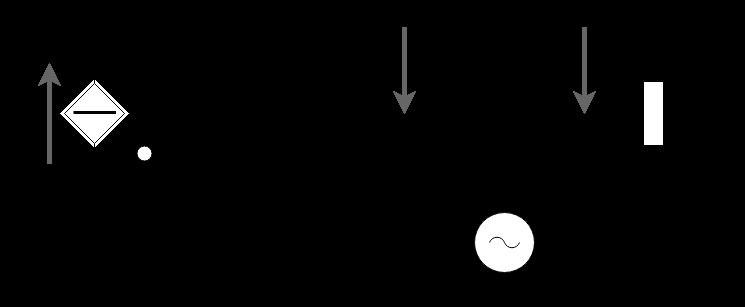 誘導電動機ベクトル制御